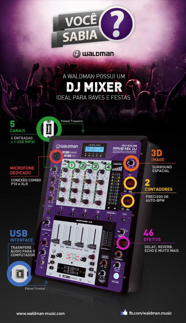 Rave music mixer