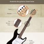 Voce Sabia - Street Series